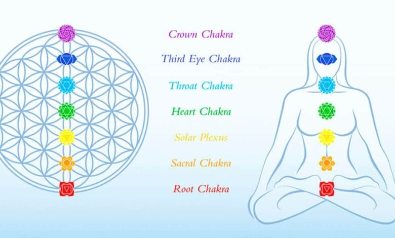 Photo of Warning Signs Your Chakras Are Out Of Balance